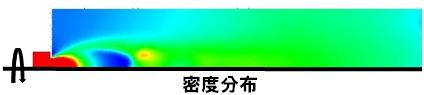 衝擊波模擬(有機EL)